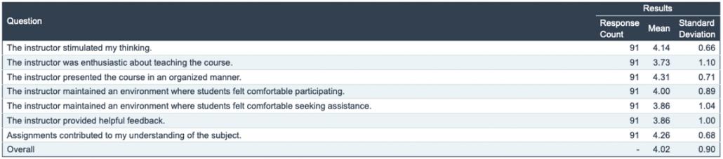 OMET Survey Results - sample image 1