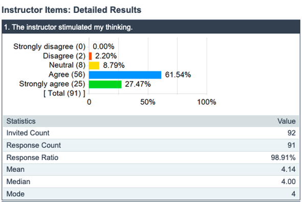 OMET Survey Results - Detailed Results image